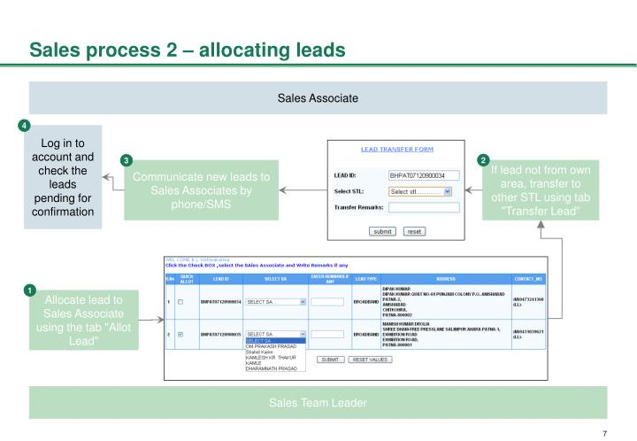 Sales process 2 – allocating leads