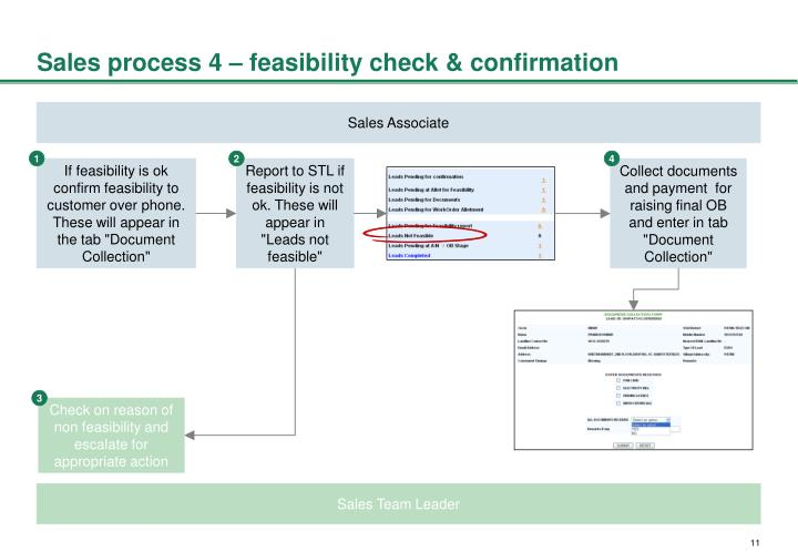 Sales process 4 – feasibility check & confirmation