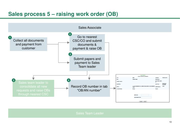 Sales process 5 – raising work order (OB)