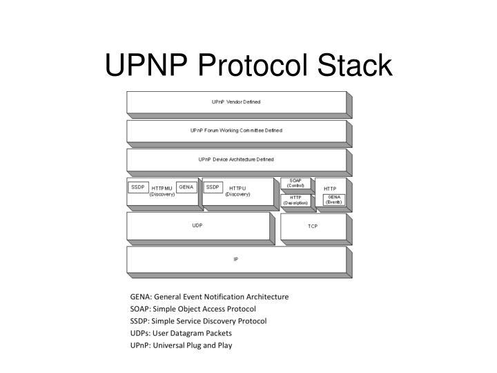 UPNP Protocol Stack