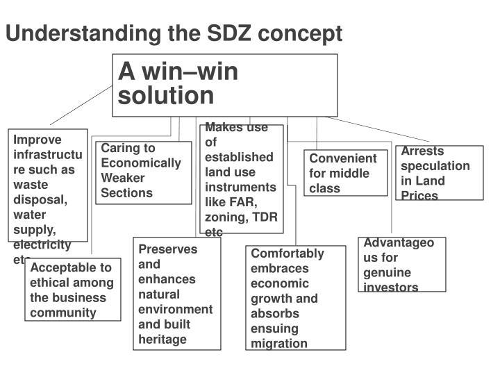 Understanding the SDZ concept