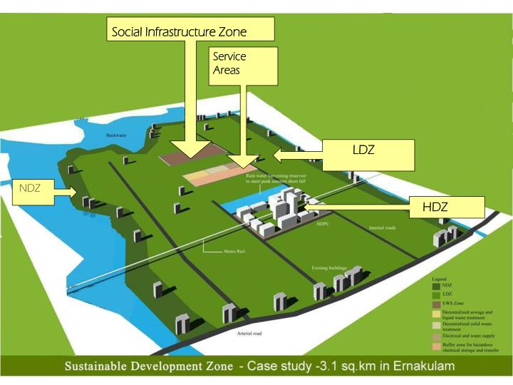 Social Infrastructure Zone