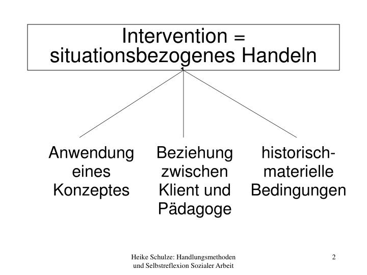 Intervention situationsbezogenes handeln