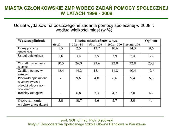 Udział wydatków na poszczególne zadania pomocy społecznej w 2008 r.