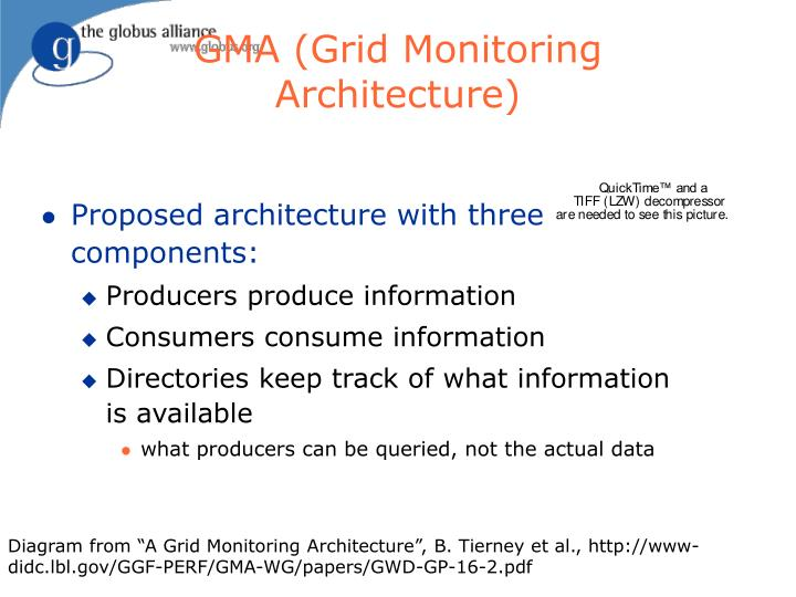 GMA (Grid Monitoring Architecture)