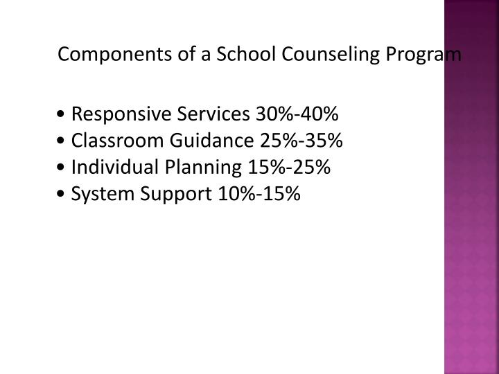 Components of a School Counseling Program