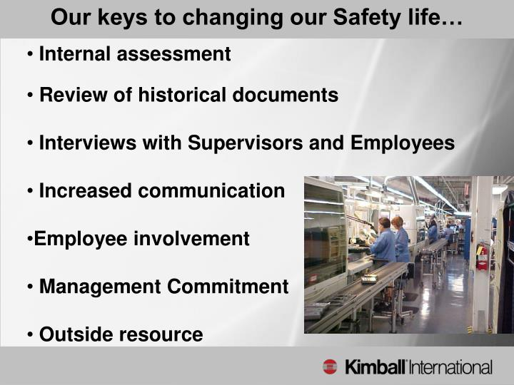 Our keys to changing our Safety life…