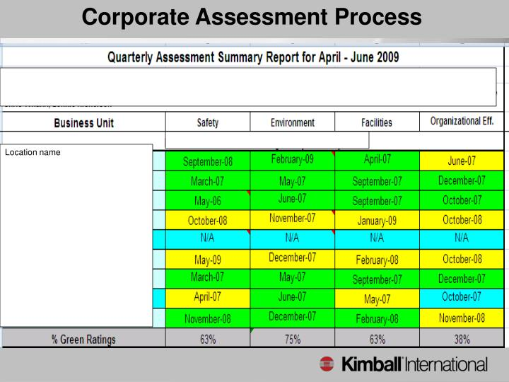 Corporate Assessment Process