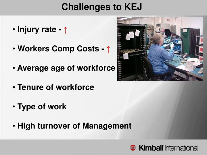 Challenges to KEJ