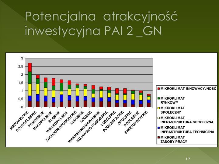 Potencjalna  atrakcyjno inwestycyjna PAI 2 _GN