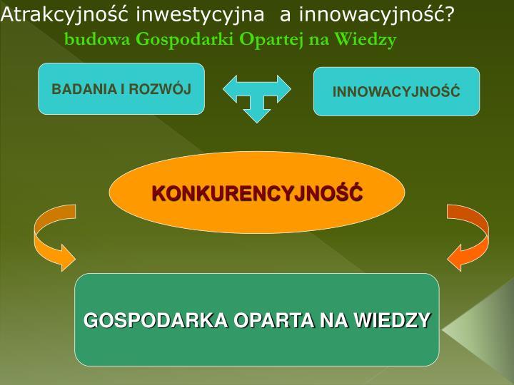 Atrakcyjność inwestycyjna  a innowacyjność?