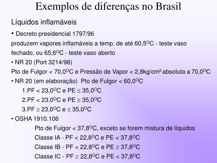 Exemplos de diferenças no Brasil