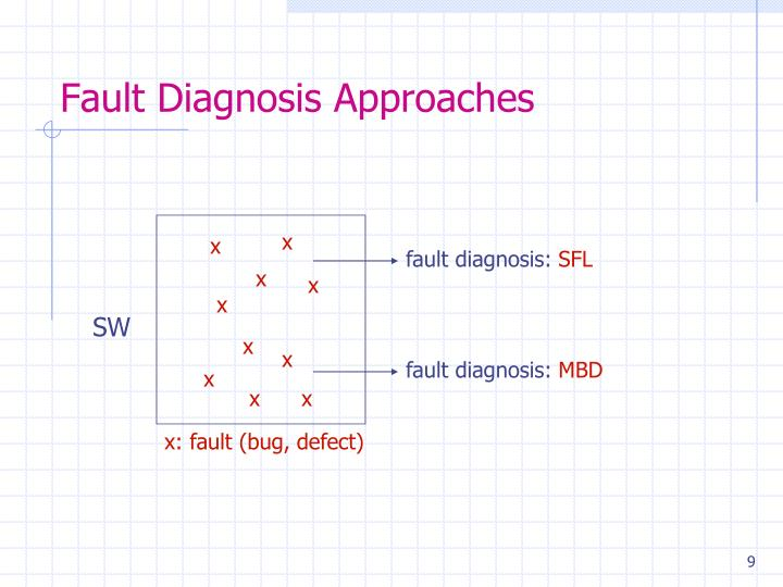Fault Diagnosis Approaches
