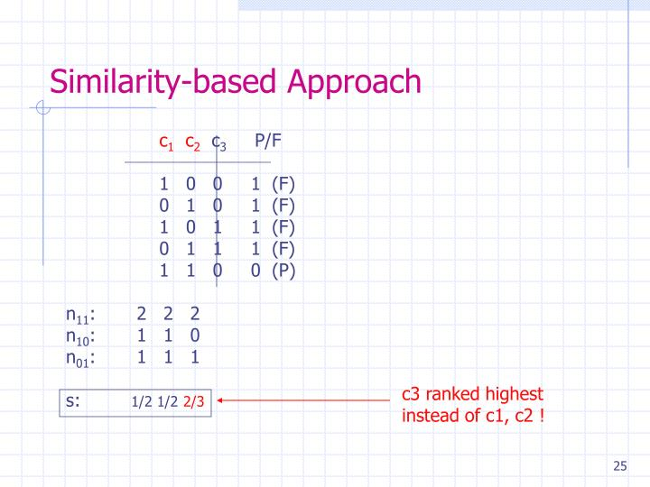 Similarity-based Approach