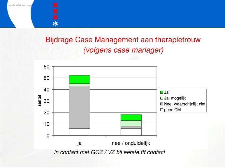 Bijdrage Case Management aan therapietrouw