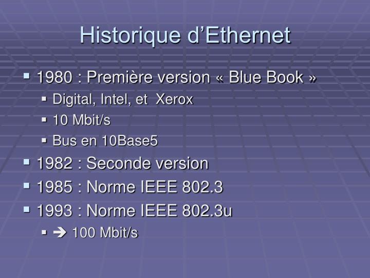 Historique d'Ethernet