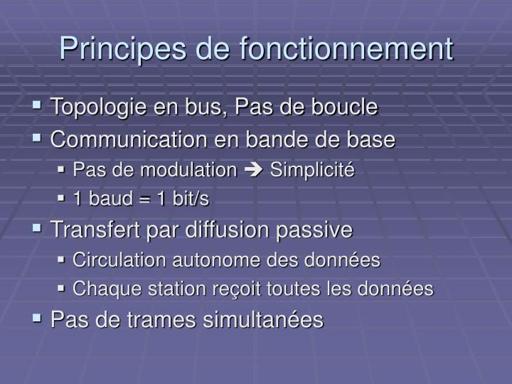 Principes de fonctionnement