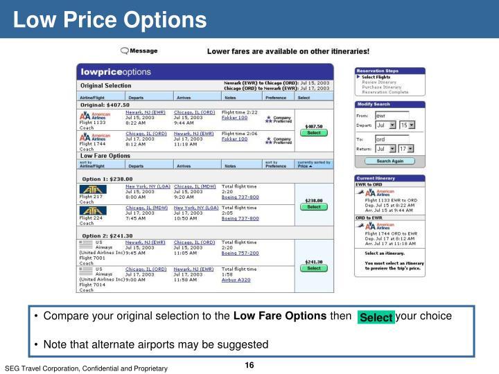 Low Price Options