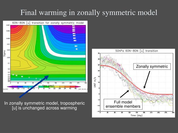 Final warming in zonally symmetric model