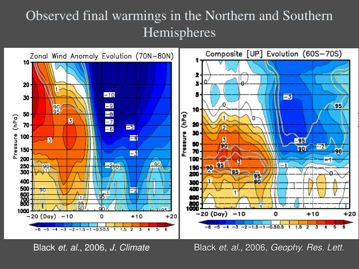Observed final warmings in the Northern and Southern Hemispheres