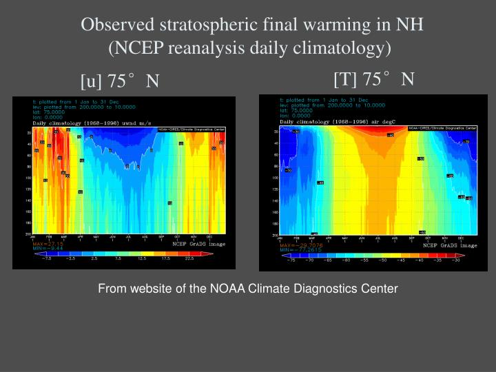 Observed stratospheric final warming in NH