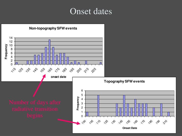 Onset dates