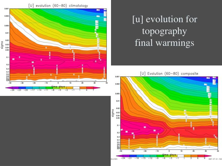[u] evolution for topography