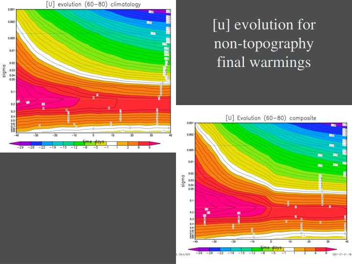 [u] evolution for non-topography final warmings