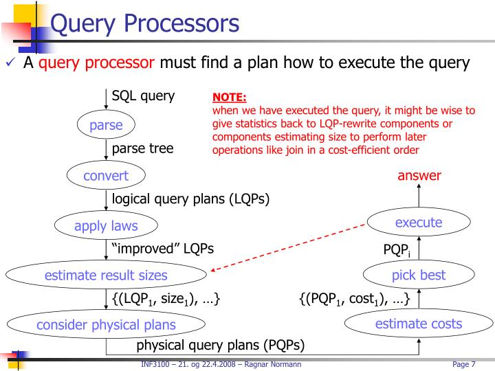 Query Processors