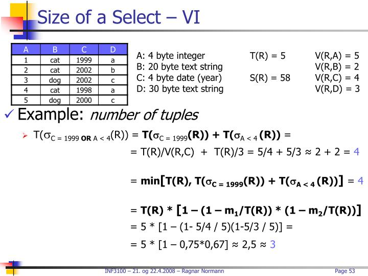 Size of a Select – VI