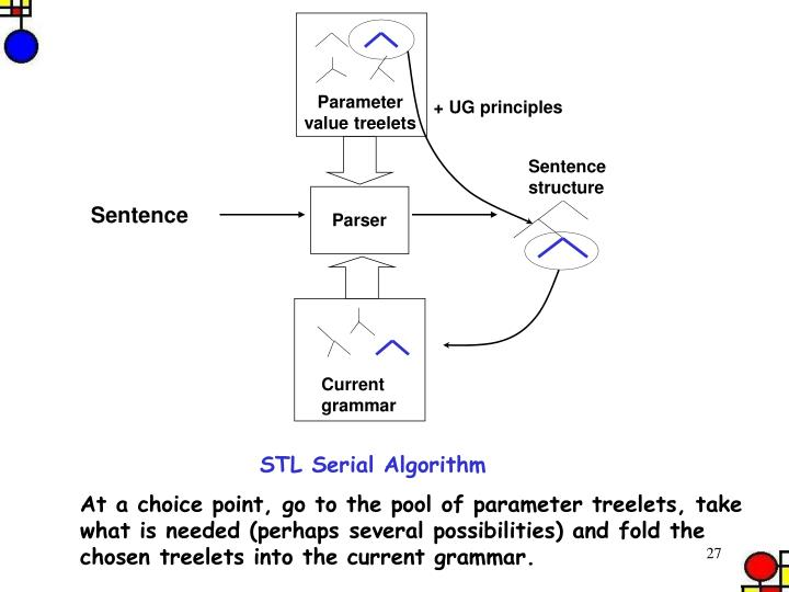 Parameter value treelets