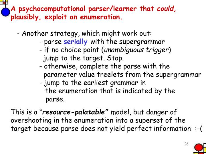 A psychocomputational parser/learner that