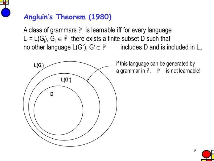 Angluin's Theorem (1980)