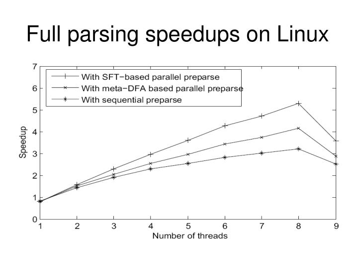 Full parsing speedups on Linux