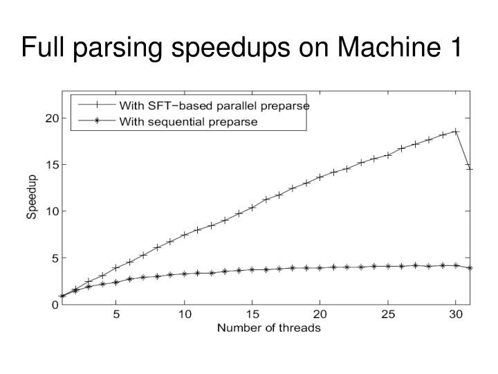 Full parsing speedups on Machine 1