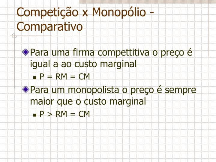 Competição x Monopólio - Comparativo