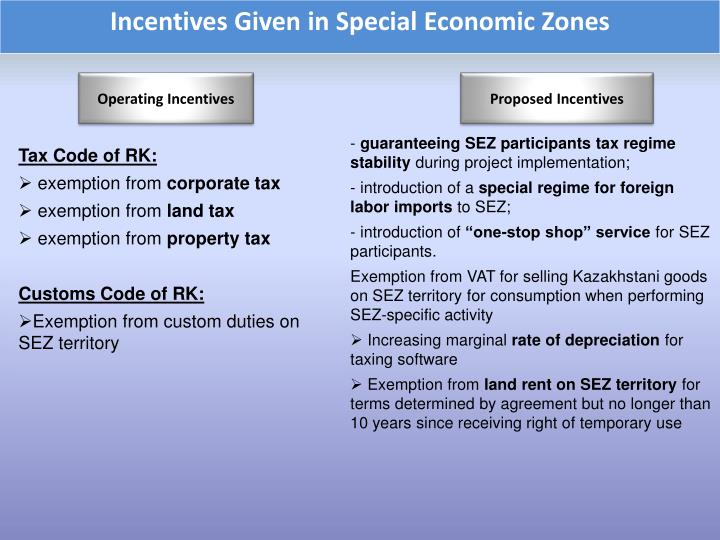 Incentives Given in Special Economic Zones