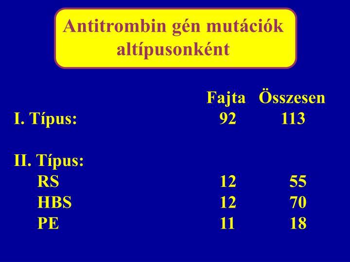Antitrombin gén mutációk