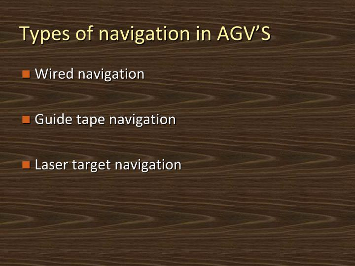 Types of navigation in AGV'S