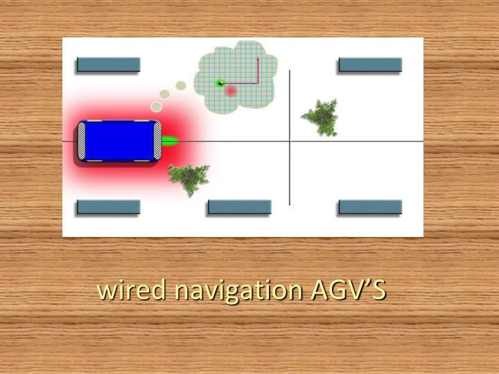 wired navigation AGV'S