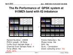 the rx performance of qpsk system at 915mzh band with iq imbalance