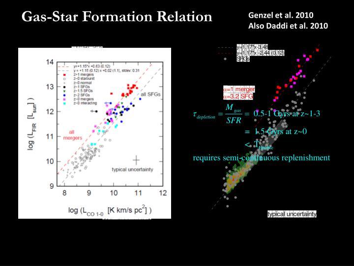 Genzel et al. 2010