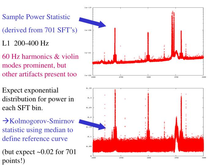 Sample Power Statistic