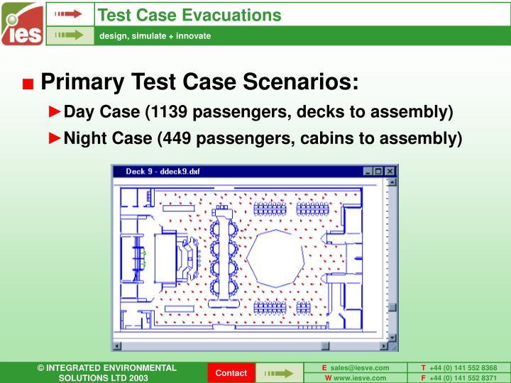 Test Case Evacuations
