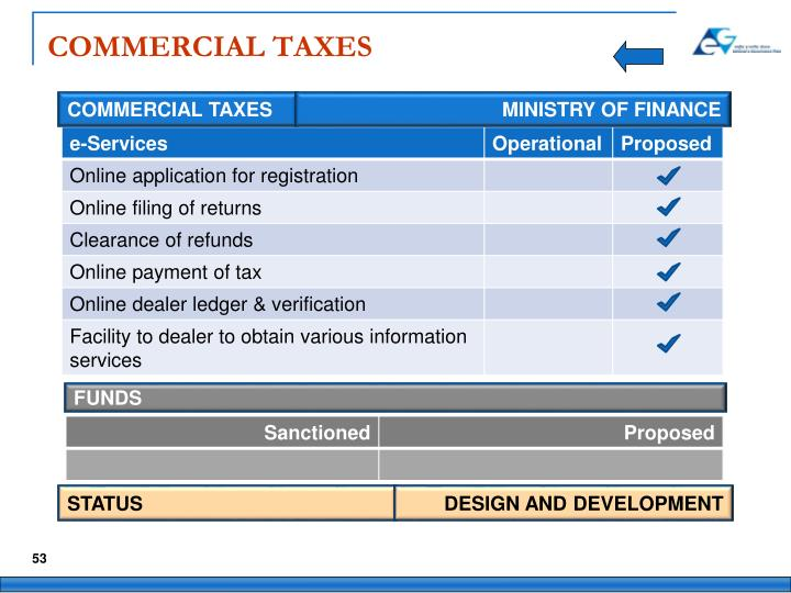 COMMERCIAL TAXES