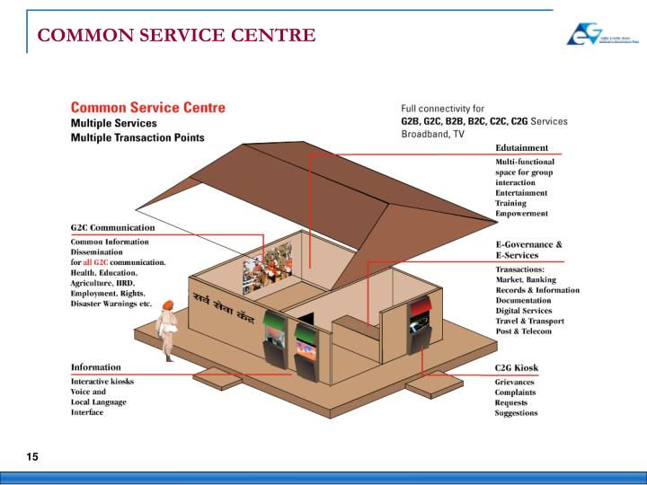 COMMON SERVICE CENTRE