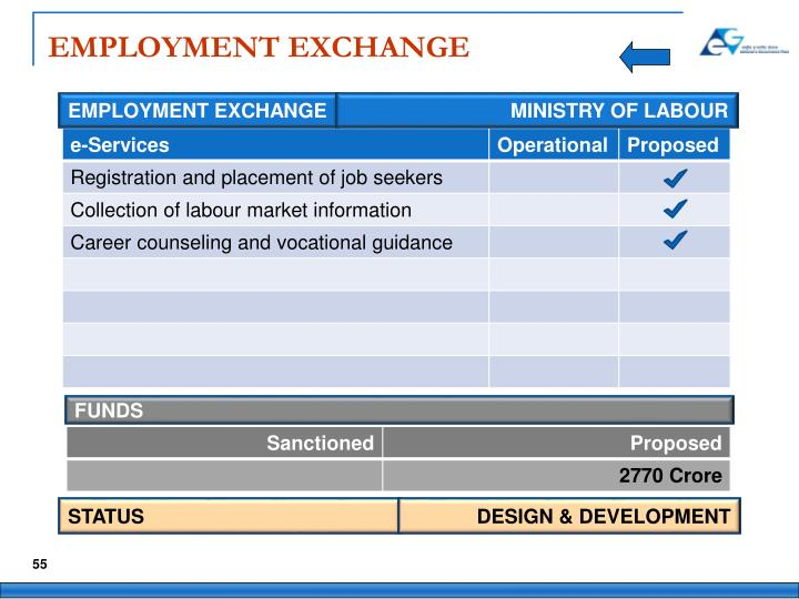 EMPLOYMENT EXCHANGE
