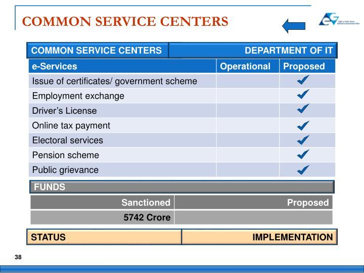 COMMON SERVICE CENTERS