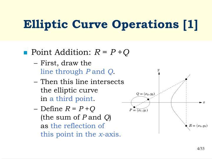 Elliptic Curve Operations [1]