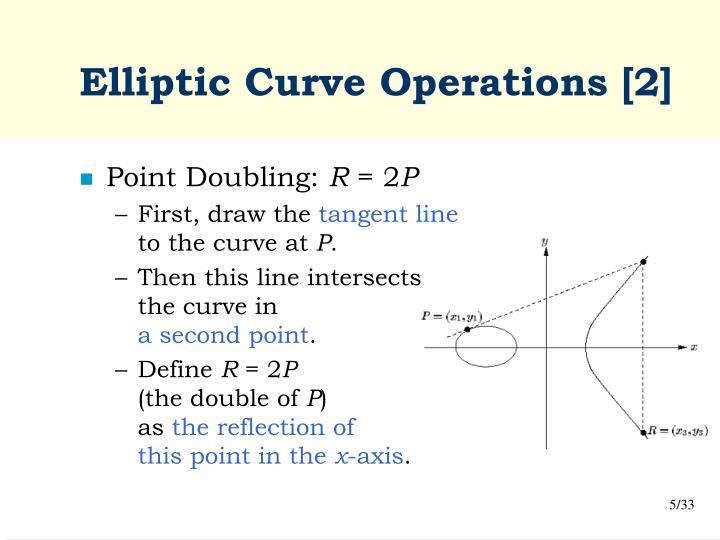 Elliptic Curve Operations [2]